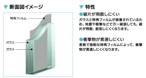 防犯合わせガラスの断面図