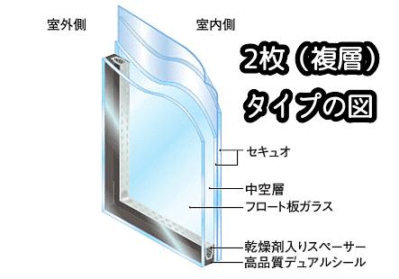 複層(ペア)防犯ガラスの断面図