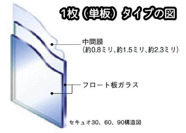 単板防犯合わせガラス断面図