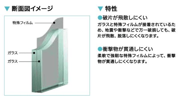 防災安全合わせガラスの断面図