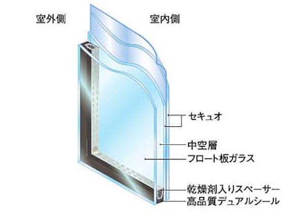 防災安全複層合わせガラスの断面図