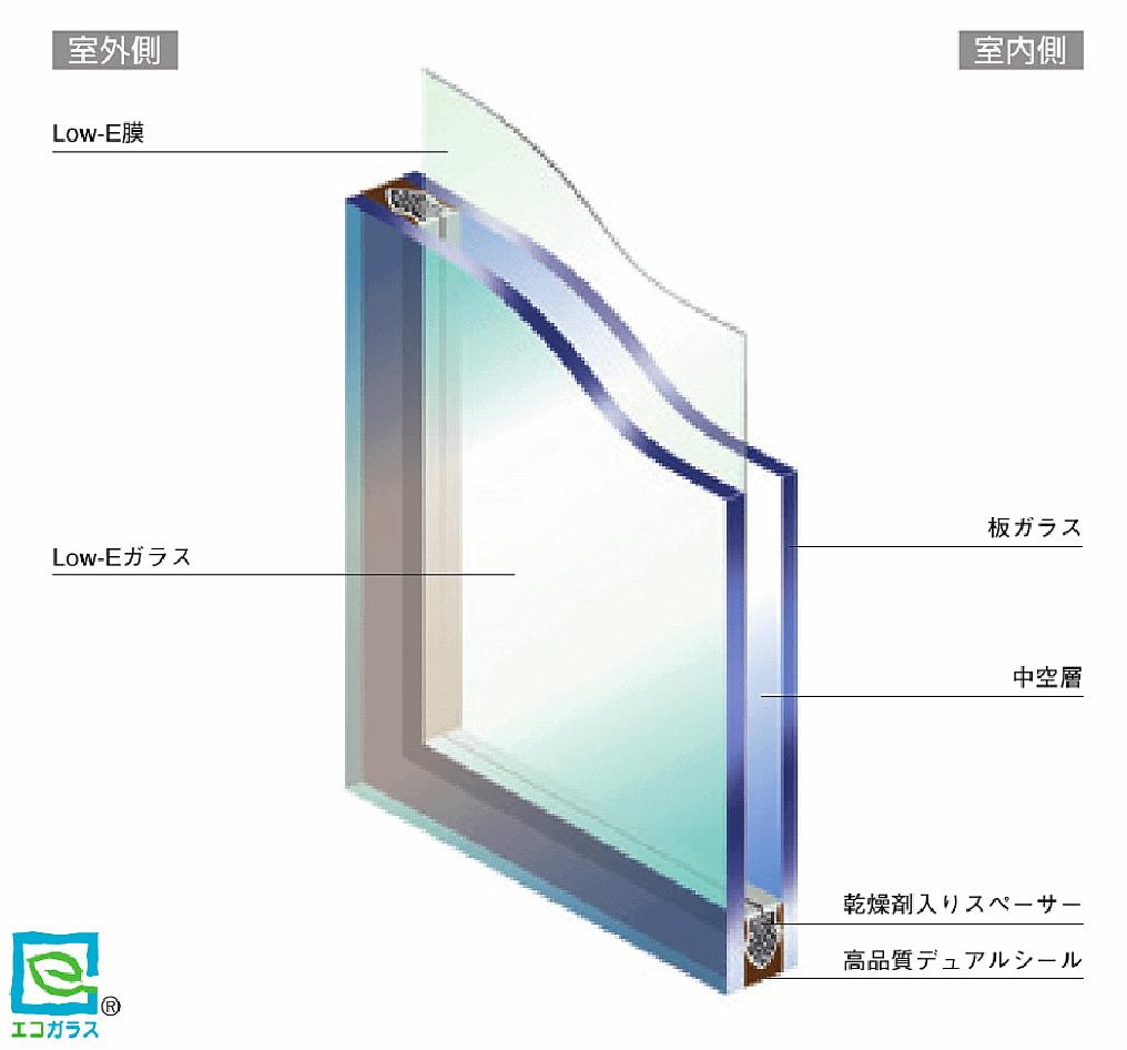 Low-E 複層ガラス 断面図